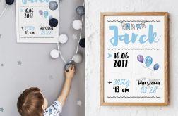 Metryczka Twojego dziecka Blue 50X70 B2